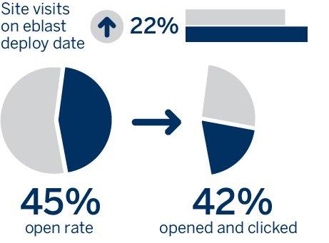 PBI Infographic
