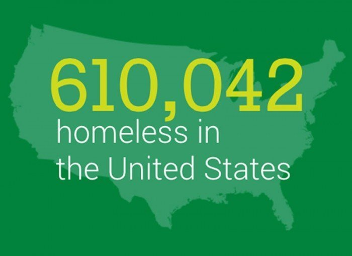Homeless infographic thumbnail image - ABZ Creative Partners and Urban Ministry Center