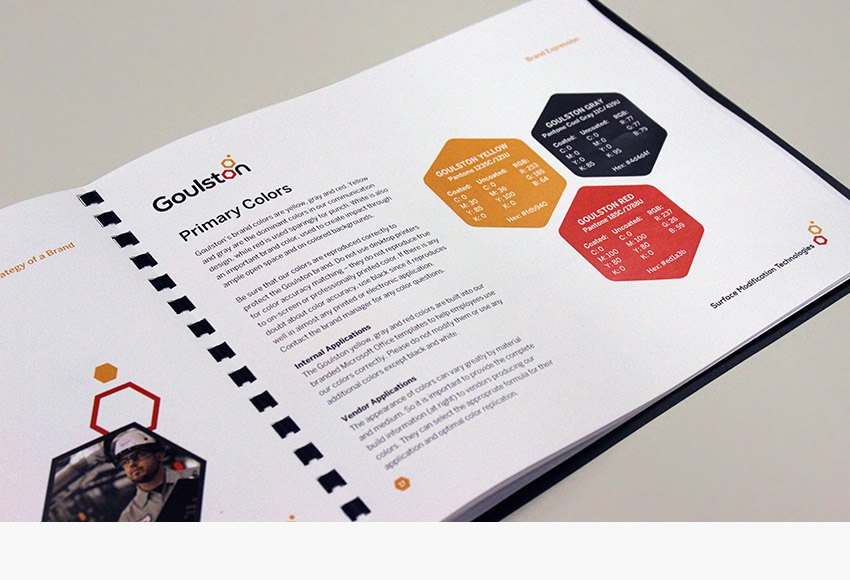 Goulston Technologies brand guideline and branding documentation