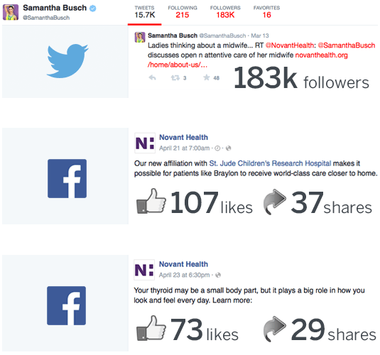 Novant Health Brand Journalism Case Study Results