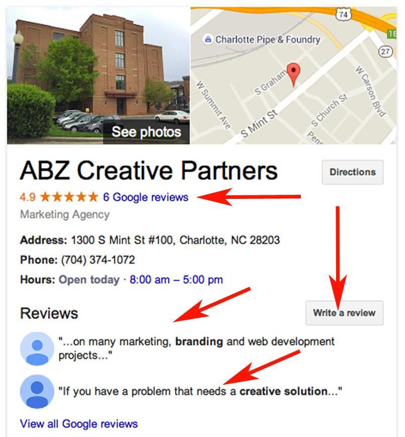 Google+ reviews affect on SEO
